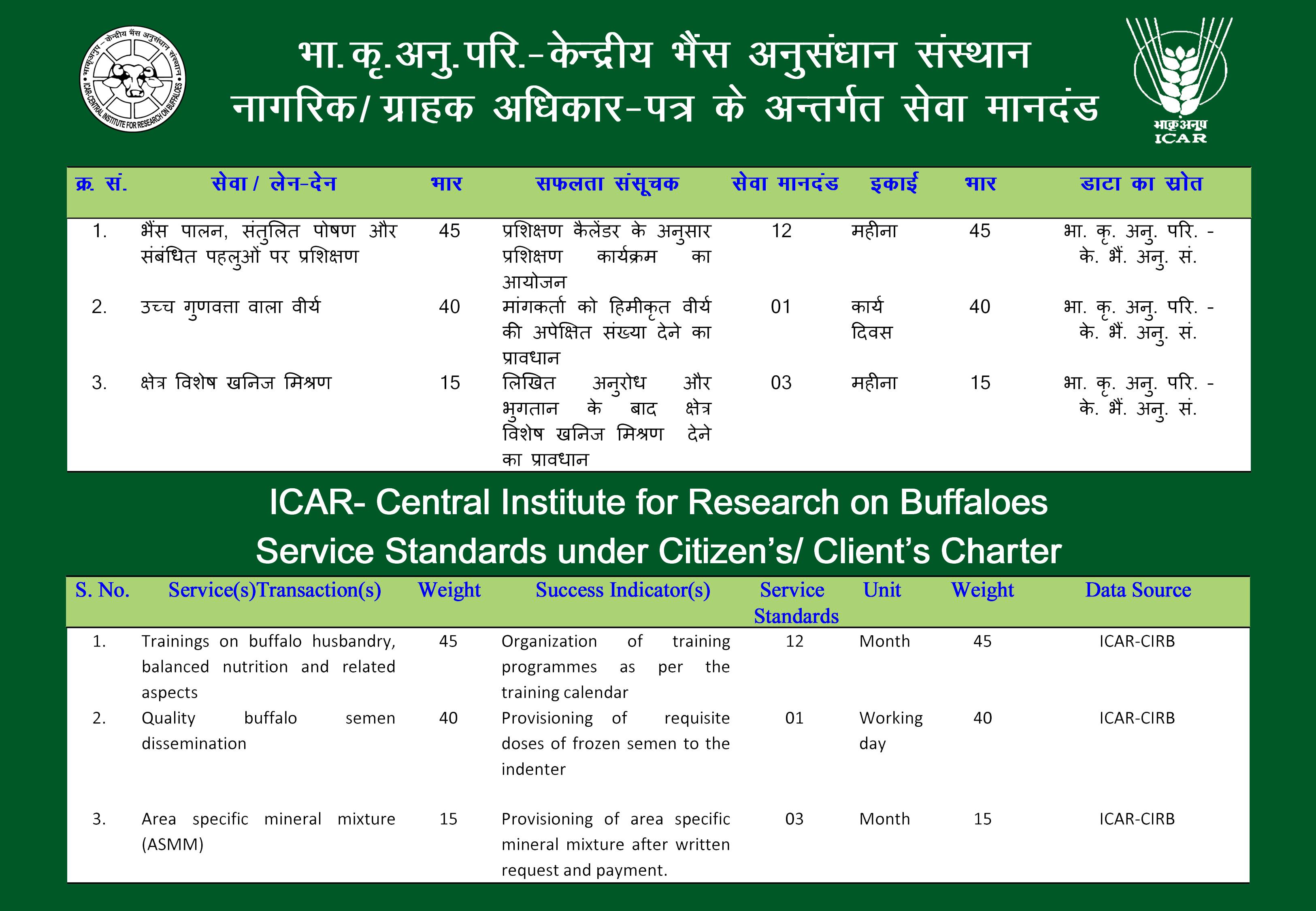 service standard_cirb